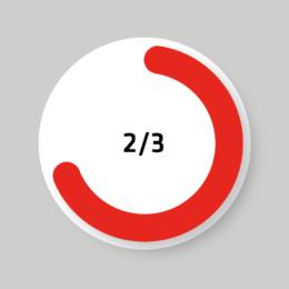Über zwei Drittel der Inhalte auf Webseiten werden nicht wahrgenommen.