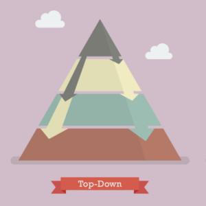 Top Down-Ansatz im Projektmanagement